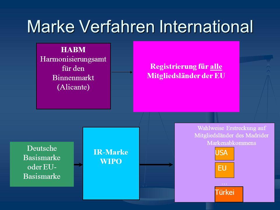 Wahlweise Erstreckung auf Mitgliedsländer des Madrider Markenabkommens Marke Verfahren International Deutsche Basismarke oder EU- Basismarke USA EU Türkei...