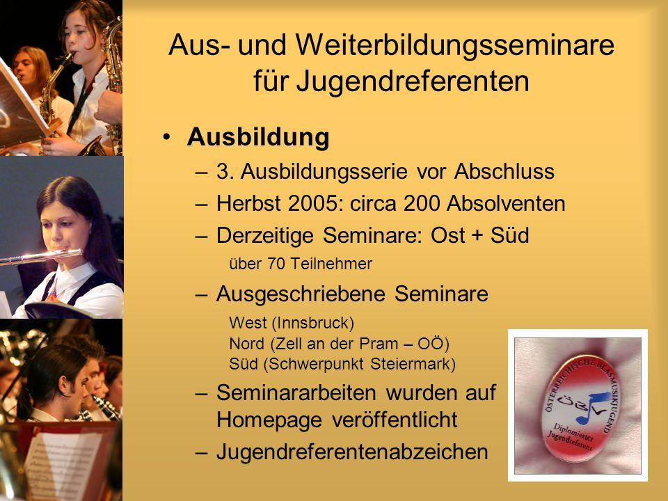 Aus- und Weiterbildungsseminare für Jugendreferenten Ausbildung –3.
