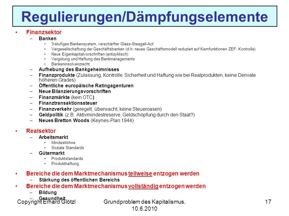 Copyright Erhard GlötzlGrundproblem des Kapitalismus, 10.6.2010 17 Regulierungen/Dämpfungselemente Finanzsektor –Banken 3-stufiges Bankensystem, verschärfter Glass-Steagall-Act Vergesellschaftung der Geschäftsbanken (d.h.