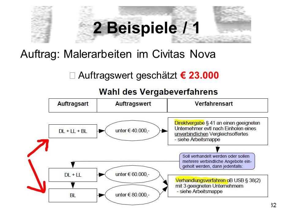 32 2 Beispiele / 1 Auftrag: Malerarbeiten im Civitas Nova Auftragswert geschätzt 23.000