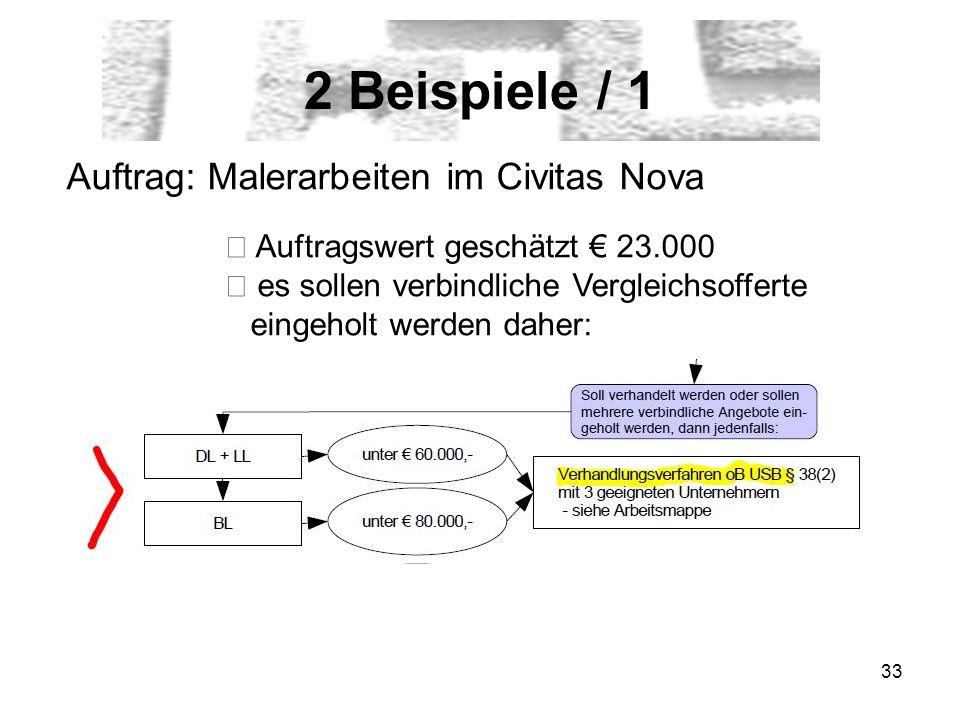 33 2 Beispiele / 1 Auftrag: Malerarbeiten im Civitas Nova Auftragswert geschätzt 23.000 es sollen verbindliche Vergleichsofferte eingeholt werden daher: