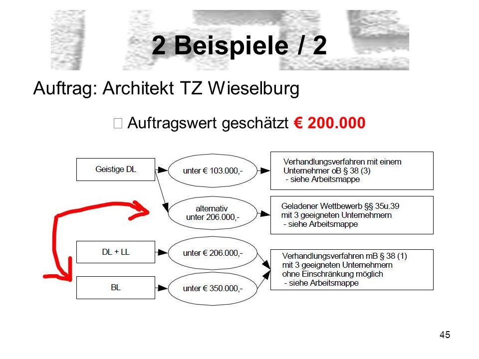 45 2 Beispiele / 2 Auftrag: Architekt TZ Wieselburg Auftragswert geschätzt 200.000