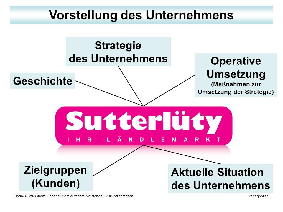 12 Strategien im Einzelhandel Lindner/Tötterström: Case Studies: Wirtschaft verstehen – Zukunft gestalten verlaghpt.at Vorstellung des Unternehmens Ge