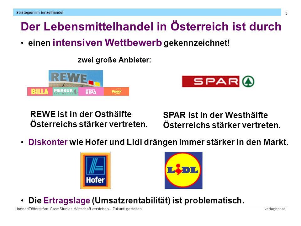 3 Strategien im Einzelhandel Lindner/Tötterström: Case Studies: Wirtschaft verstehen – Zukunft gestalten verlaghpt.at Der Lebensmittelhandel in Österr