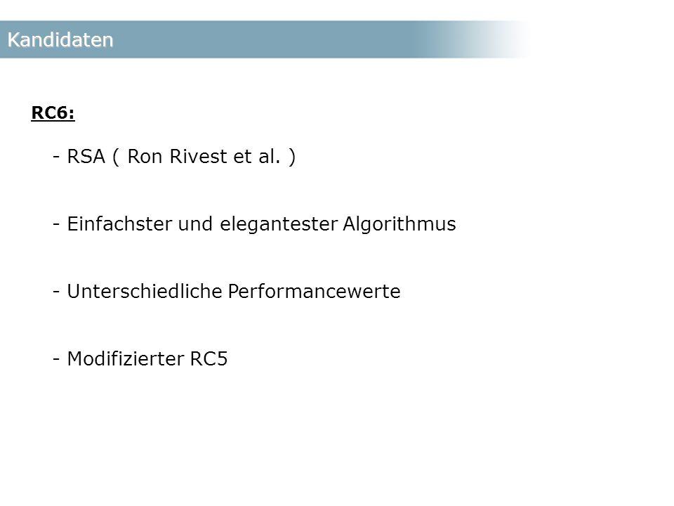 Kandidaten RC6: - RSA ( Ron Rivest et al.