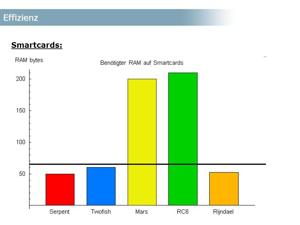 Effizienz Smartcards: