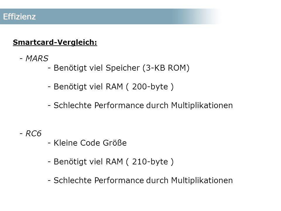 Effizienz Smartcard-Vergleich: - MARS - Benötigt viel Speicher (3-KB ROM) - Benötigt viel RAM ( 200-byte ) - Schlechte Performance durch Multiplikationen - RC6 - Kleine Code Größe - Benötigt viel RAM ( 210-byte ) - Schlechte Performance durch Multiplikationen
