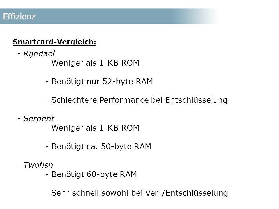 Effizienz Smartcard-Vergleich: - Rijndael - Weniger als 1-KB ROM - Benötigt nur 52-byte RAM - Schlechtere Performance bei Entschlüsselung - Serpent - Weniger als 1-KB ROM - Benötigt ca.