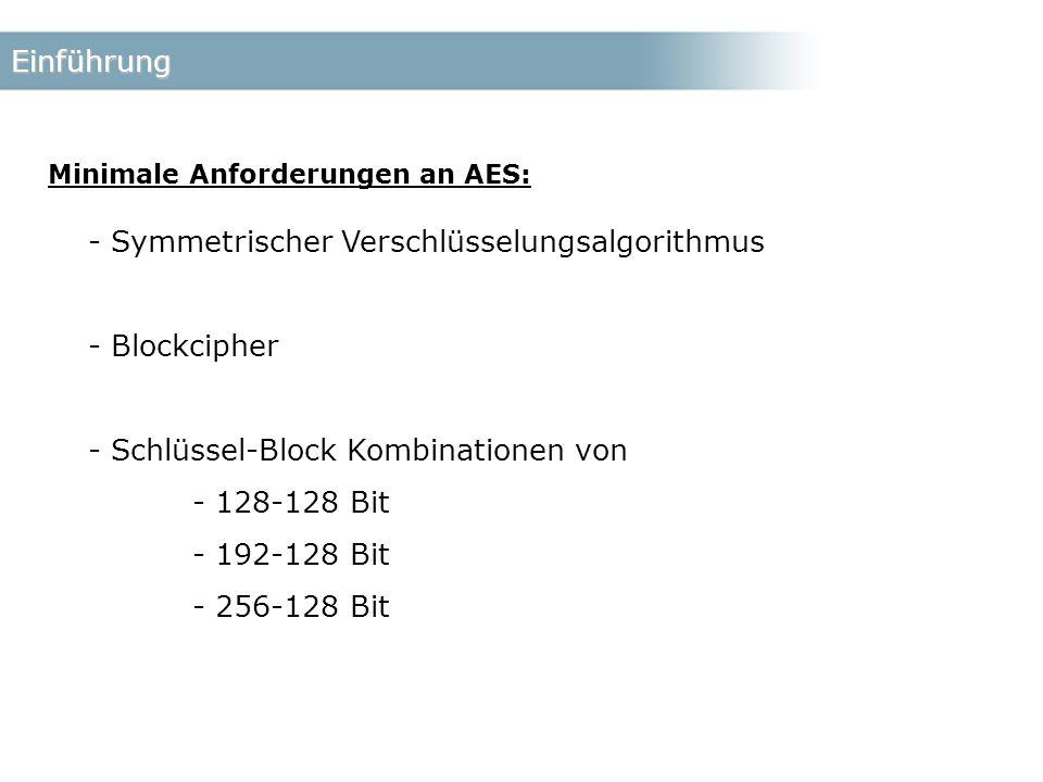 Einführung Minimale Anforderungen an AES: - Symmetrischer Verschlüsselungsalgorithmus - Blockcipher - Schlüssel-Block Kombinationen von - 128-128 Bit - 192-128 Bit - 256-128 Bit