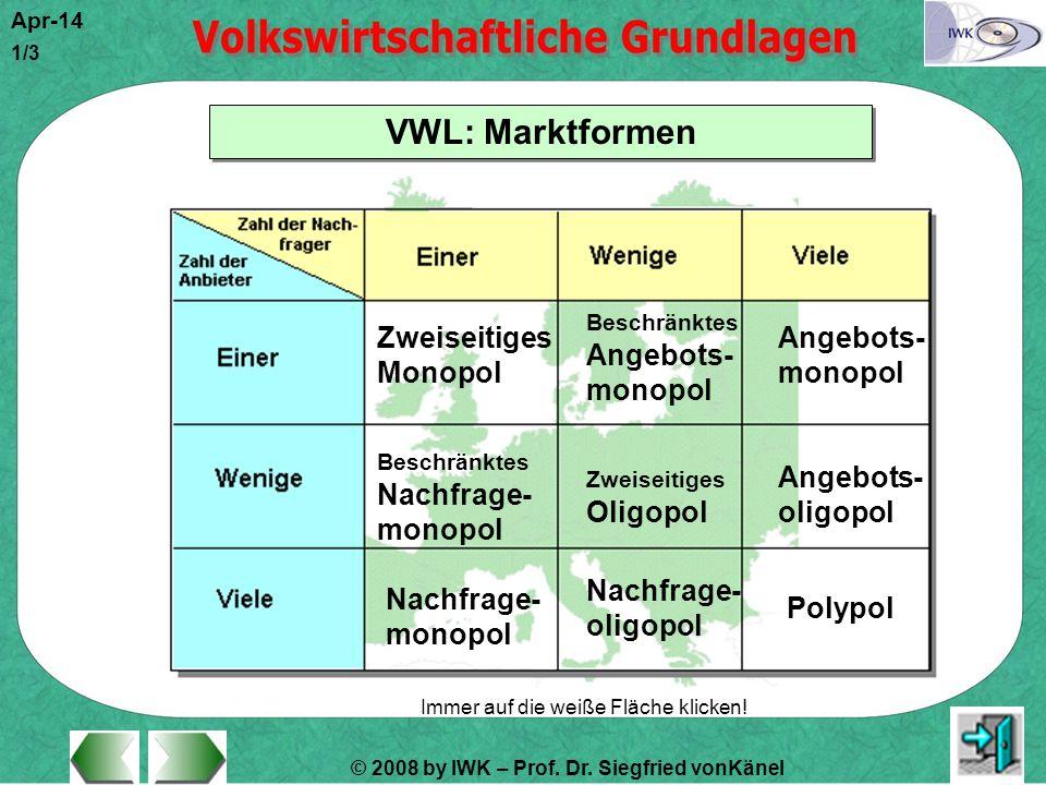 © 2008 by IWK – Prof. Dr. Siegfried vonKänel Apr-14 1/3 Immer auf die weiße Fläche klicken! VWL: Marktformen Zweiseitiges Monopol Beschränktes Angebot