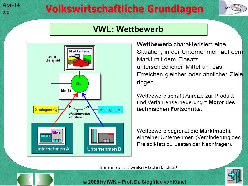 © 2008 by IWK – Prof. Dr. Siegfried vonKänel Apr-14 2/3 Immer auf die weiße Fläche klicken! VWL: Wettbewerb Wettbewerb charakterisiert eine Situation,
