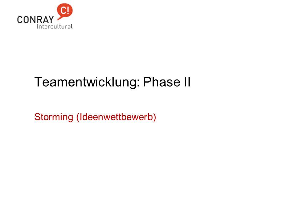 Teamentwicklung: Phase II Storming (Ideenwettbewerb)