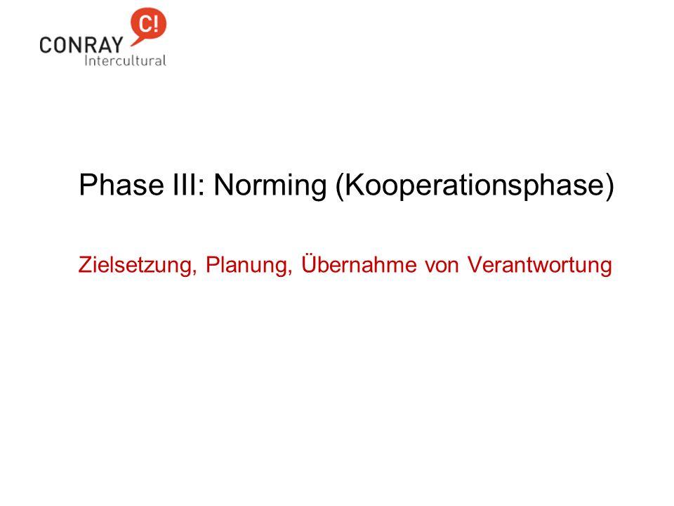 Phase III: Norming (Kooperationsphase) Zielsetzung, Planung, Übernahme von Verantwortung