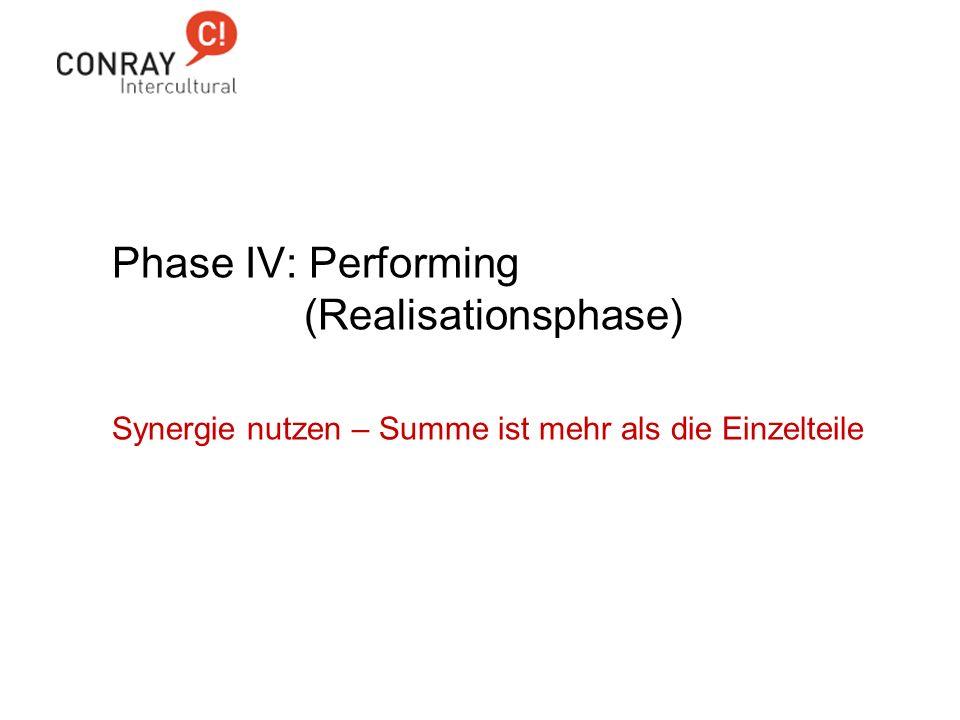 Phase IV: Performing (Realisationsphase) Synergie nutzen – Summe ist mehr als die Einzelteile