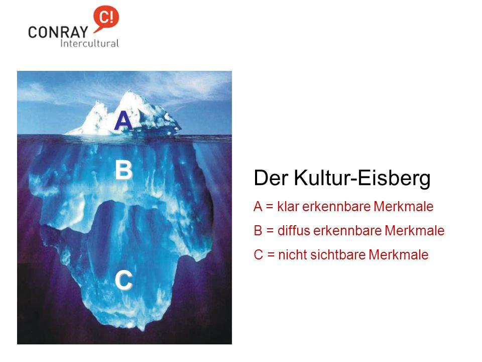 Der Kultur-Eisberg A = klar erkennbare Merkmale B = diffus erkennbare Merkmale C = nicht sichtbare Merkmale A B C