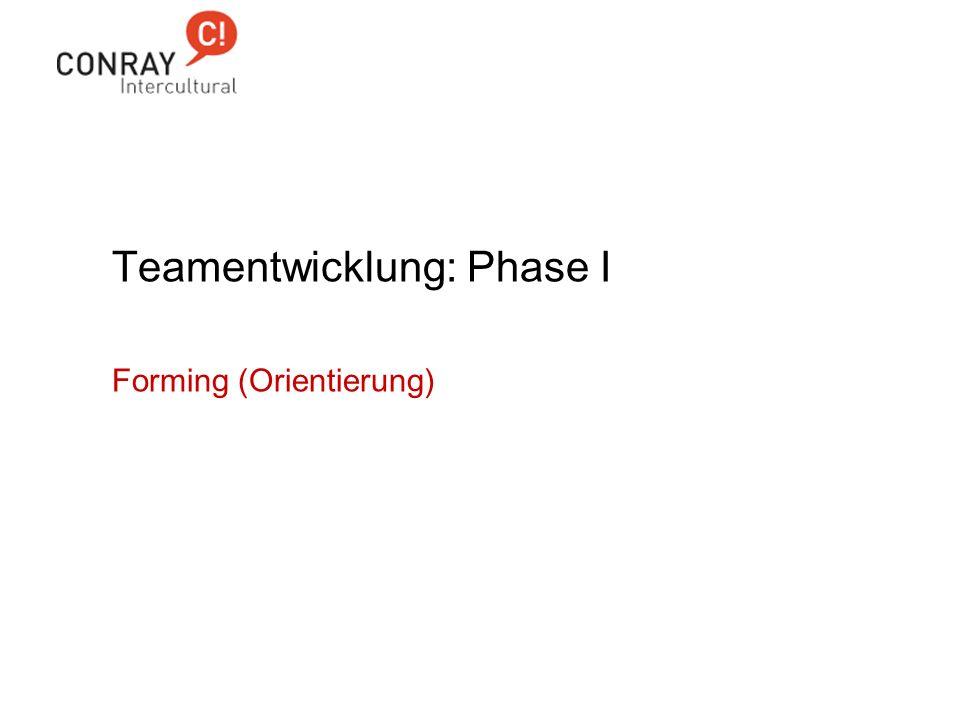 Teamentwicklung: Phase I Forming (Orientierung)