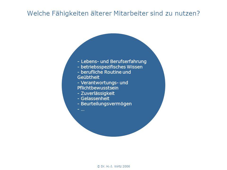 © Dr.H.-J. Wirtz 2006 Welche Fähigkeiten älterer Mitarbeiter sind zu nutzen.