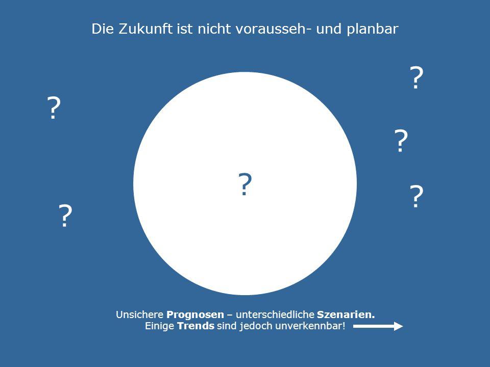 © Dr. H.-J. Wirtz 2006 Die Zukunft ist nicht vorausseh- und planbar .