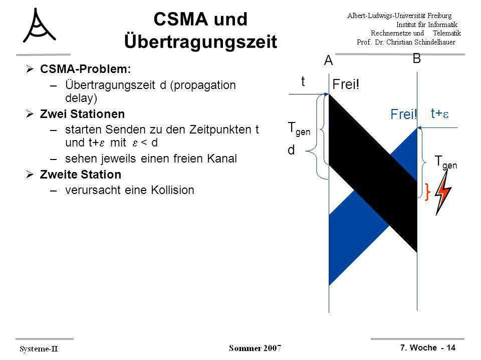 7. Woche - 14 CSMA und Übertragungszeit CSMA-Problem: –Übertragungszeit d (propagation delay) Zwei Stationen –starten Senden zu den Zeitpunkten t und
