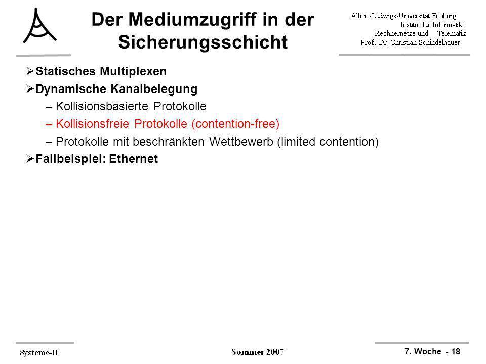 7. Woche - 18 Der Mediumzugriff in der Sicherungsschicht Statisches Multiplexen Dynamische Kanalbelegung –Kollisionsbasierte Protokolle –Kollisionsfre
