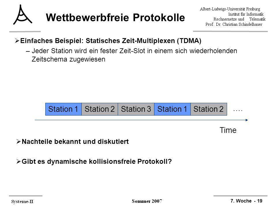 7. Woche - 19 Wettbewerbfreie Protokolle Einfaches Beispiel: Statisches Zeit-Multiplexen (TDMA) –Jeder Station wird ein fester Zeit-Slot in einem sich
