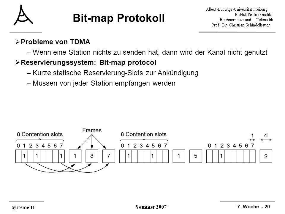 7. Woche - 20 Bit-map Protokoll Probleme von TDMA –Wenn eine Station nichts zu senden hat, dann wird der Kanal nicht genutzt Reservierungssystem: Bit-
