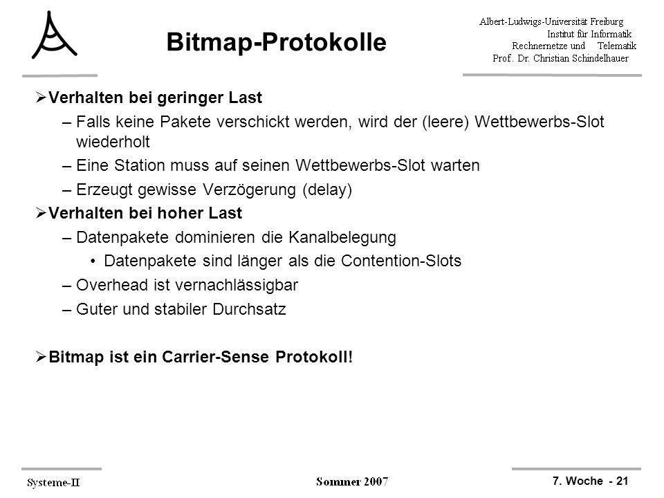 7. Woche - 21 Bitmap-Protokolle Verhalten bei geringer Last –Falls keine Pakete verschickt werden, wird der (leere) Wettbewerbs-Slot wiederholt –Eine