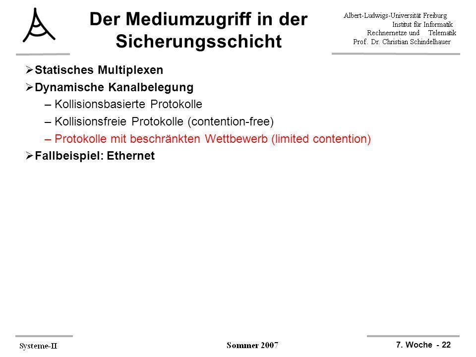 7. Woche - 22 Der Mediumzugriff in der Sicherungsschicht Statisches Multiplexen Dynamische Kanalbelegung –Kollisionsbasierte Protokolle –Kollisionsfre