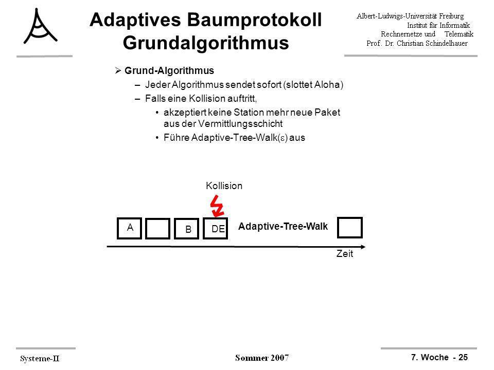 7. Woche - 25 Adaptives Baumprotokoll Grundalgorithmus Grund-Algorithmus –Jeder Algorithmus sendet sofort (slottet Aloha) –Falls eine Kollision auftri