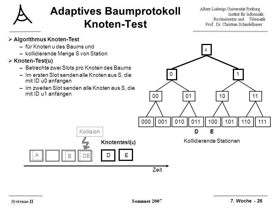7. Woche - 26 Adaptives Baumprotokoll Knoten-Test Algorithmus Knoten-Test –für Knoten u des Baums und –kollidierende Menge S von Station Knoten-Test(u