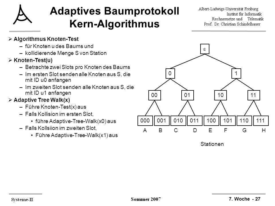 7. Woche - 27 Adaptives Baumprotokoll Kern-Algorithmus Algorithmus Knoten-Test –für Knoten u des Baums und –kollidierende Menge S von Station Knoten-T