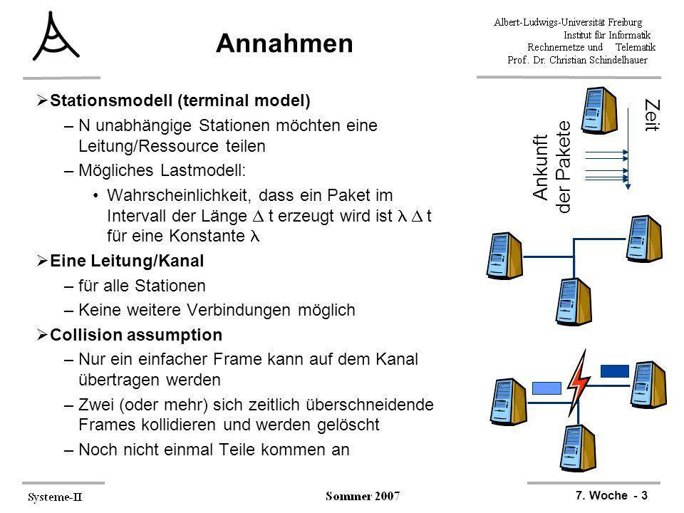 7. Woche - 3 Zeit Ankunft der Pakete Annahmen Stationsmodell (terminal model) –N unabhängige Stationen möchten eine Leitung/Ressource teilen –Mögliche