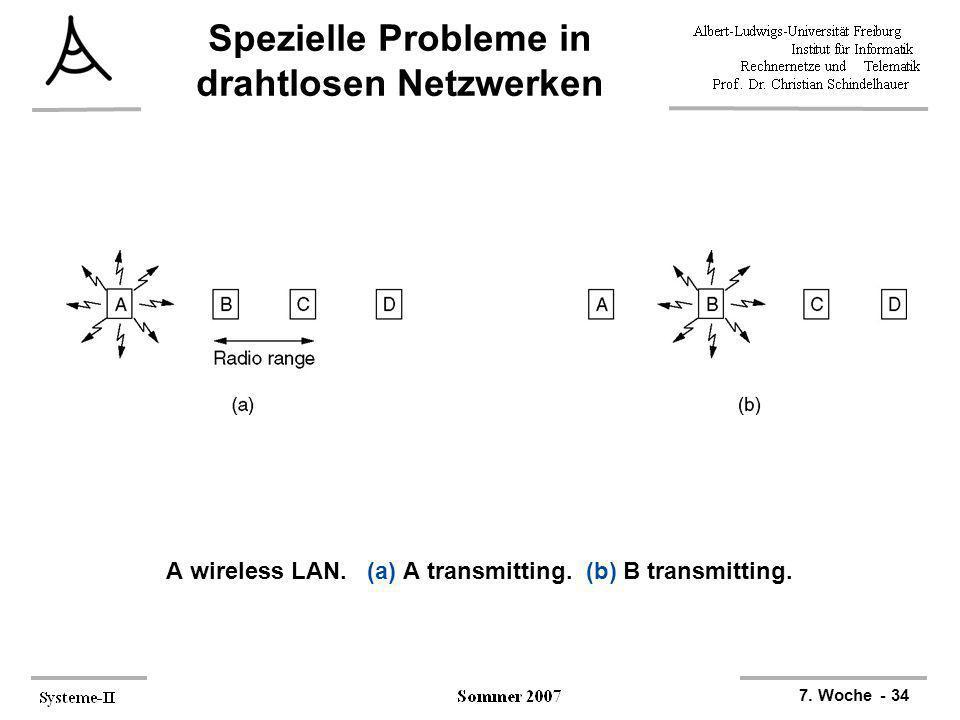 7. Woche - 34 Spezielle Probleme in drahtlosen Netzwerken A wireless LAN. (a) A transmitting. (b) B transmitting.