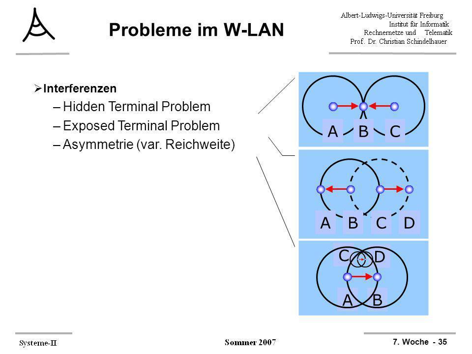 7. Woche - 35 Probleme im W-LAN Interferenzen –Hidden Terminal Problem –Exposed Terminal Problem –Asymmetrie (var. Reichweite) ABC ABCD D AB C