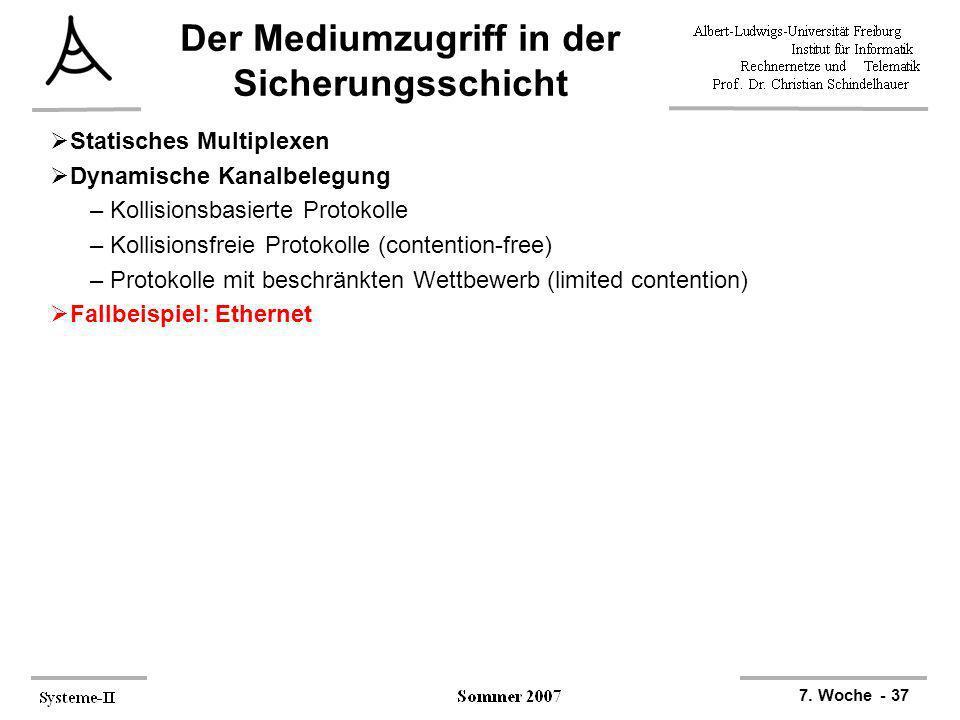 7. Woche - 37 Der Mediumzugriff in der Sicherungsschicht Statisches Multiplexen Dynamische Kanalbelegung –Kollisionsbasierte Protokolle –Kollisionsfre