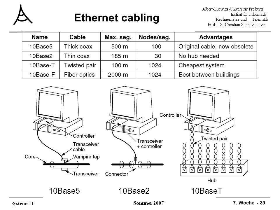 7. Woche - 39 Ethernet cabling 10Base510Base210BaseT