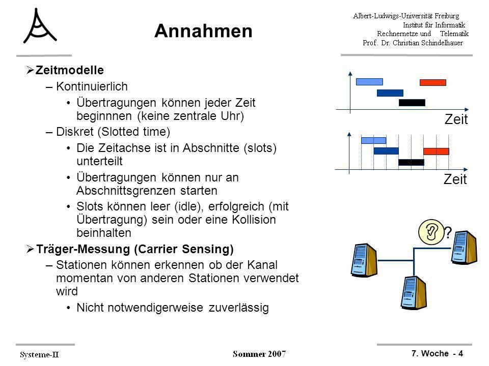 7. Woche - 4 Zeit ? Annahmen Zeitmodelle –Kontinuierlich Übertragungen können jeder Zeit beginnnen (keine zentrale Uhr) –Diskret (Slotted time) Die Ze