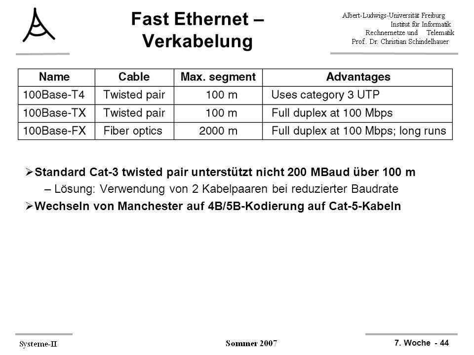 7. Woche - 44 Fast Ethernet – Verkabelung Standard Cat-3 twisted pair unterstützt nicht 200 MBaud über 100 m –Lösung: Verwendung von 2 Kabelpaaren bei