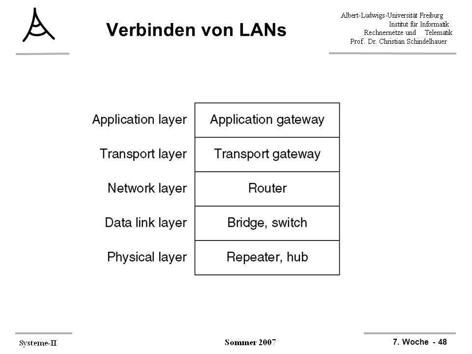 7. Woche - 48 Verbinden von LANs