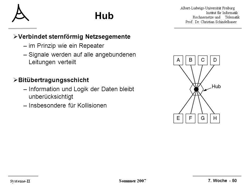7. Woche - 50 Hub Verbindet sternförmig Netzsegemente –im Prinzip wie ein Repeater –Signale werden auf alle angebundenen Leitungen verteilt Bitübertra