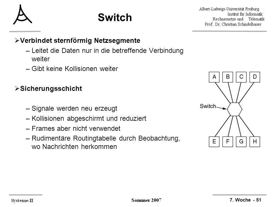 7. Woche - 51 Switch Verbindet sternförmig Netzsegmente –Leitet die Daten nur in die betreffende Verbindung weiter –Gibt keine Kollisionen weiter Sich