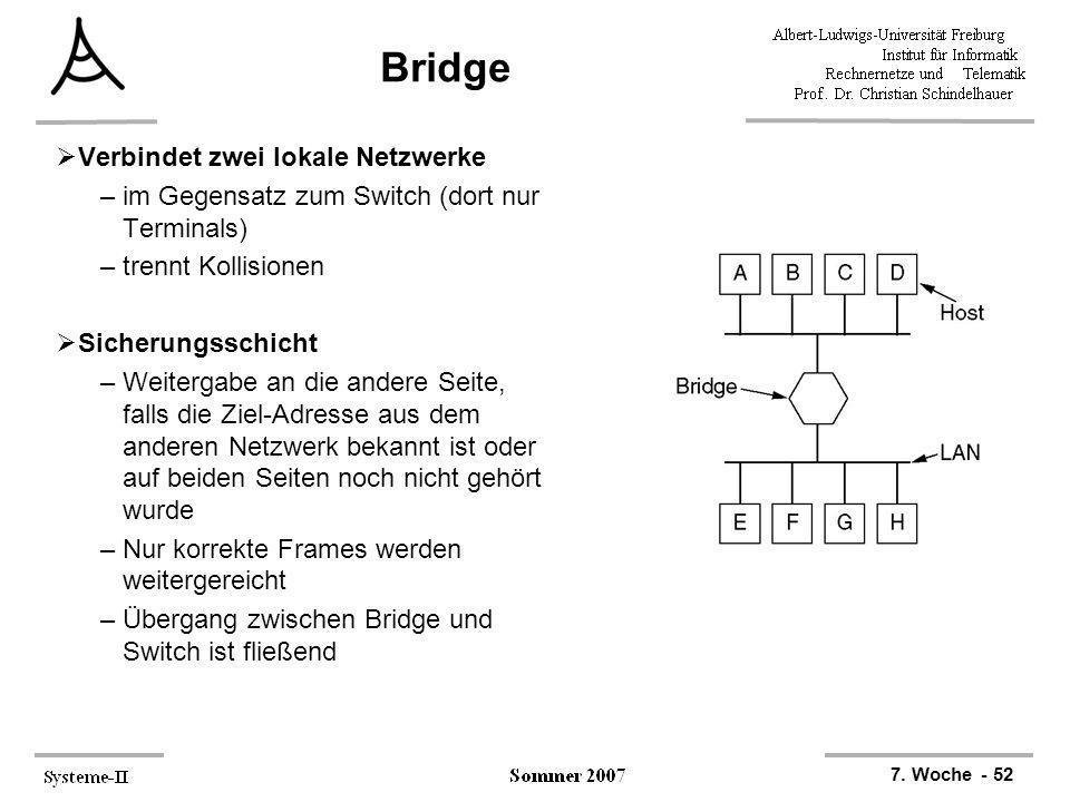 7. Woche - 52 Bridge Verbindet zwei lokale Netzwerke –im Gegensatz zum Switch (dort nur Terminals) –trennt Kollisionen Sicherungsschicht –Weitergabe a