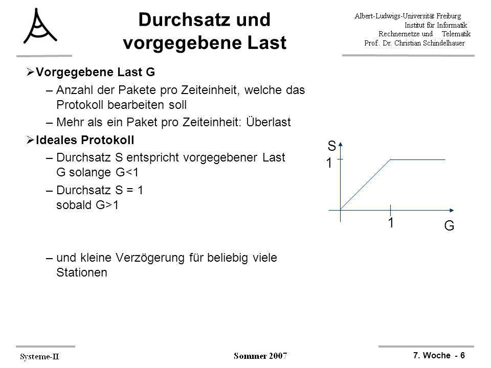 7. Woche - 6 1 G S 1 Durchsatz und vorgegebene Last Vorgegebene Last G –Anzahl der Pakete pro Zeiteinheit, welche das Protokoll bearbeiten soll –Mehr