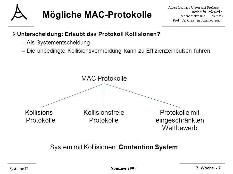 7. Woche - 7 Mögliche MAC-Protokolle Unterscheidung: Erlaubt das Protokoll Kollisionen? –Als Systementscheidung –Die unbedingte Kollisionsvermeidung k