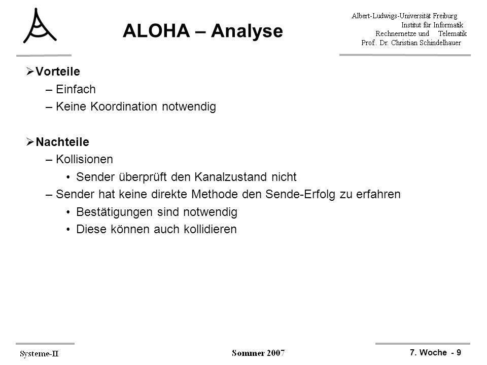7. Woche - 9 ALOHA – Analyse Vorteile –Einfach –Keine Koordination notwendig Nachteile –Kollisionen Sender überprüft den Kanalzustand nicht –Sender ha