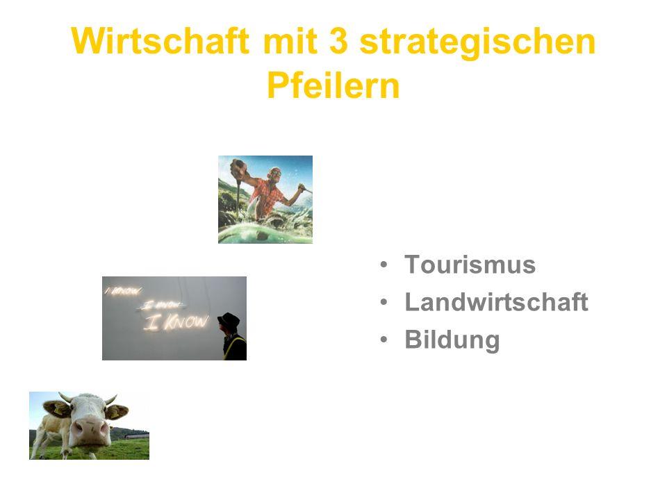 Wirtschaft mit 3 strategischen Pfeilern Tourismus Landwirtschaft Bildung