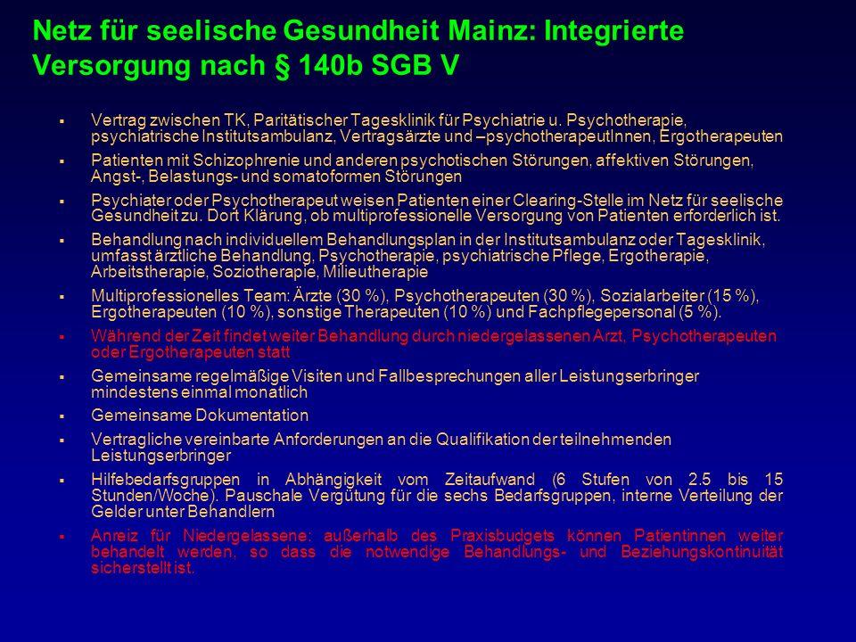 Netz für seelische Gesundheit Mainz: Integrierte Versorgung nach § 140b SGB V Vertrag zwischen TK, Paritätischer Tagesklinik für Psychiatrie u. Psycho