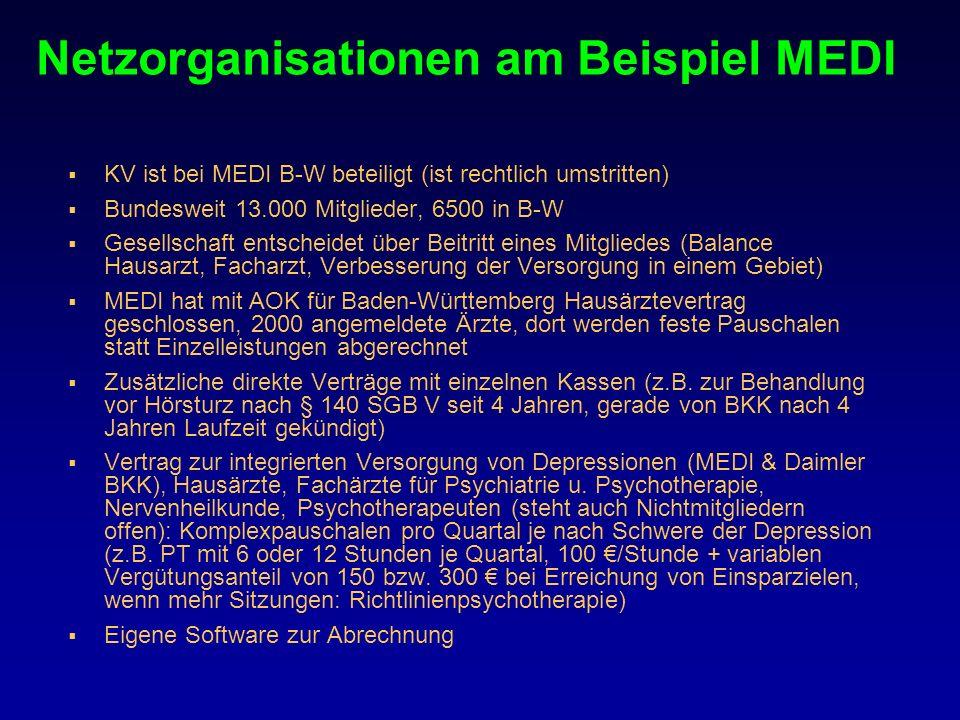 Netzorganisationen am Beispiel MEDI KV ist bei MEDI B-W beteiligt (ist rechtlich umstritten) Bundesweit 13.000 Mitglieder, 6500 in B-W Gesellschaft en