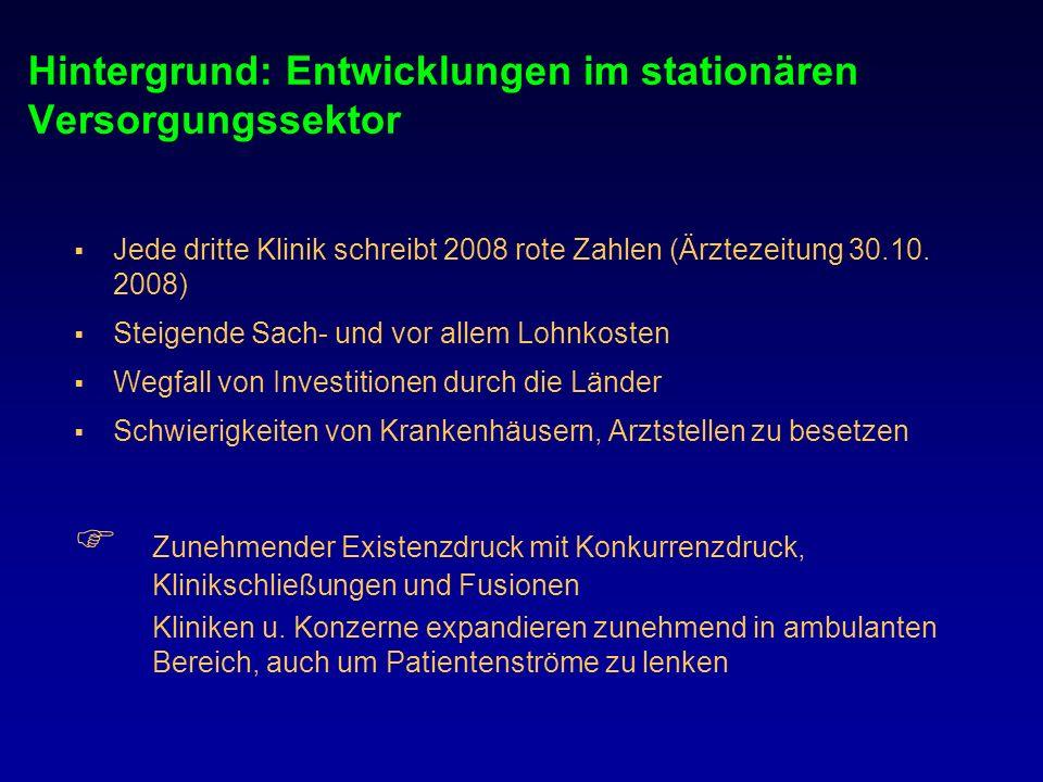 Hintergrund: Entwicklungen im stationären Versorgungssektor Jede dritte Klinik schreibt 2008 rote Zahlen (Ärztezeitung 30.10. 2008) Steigende Sach- un