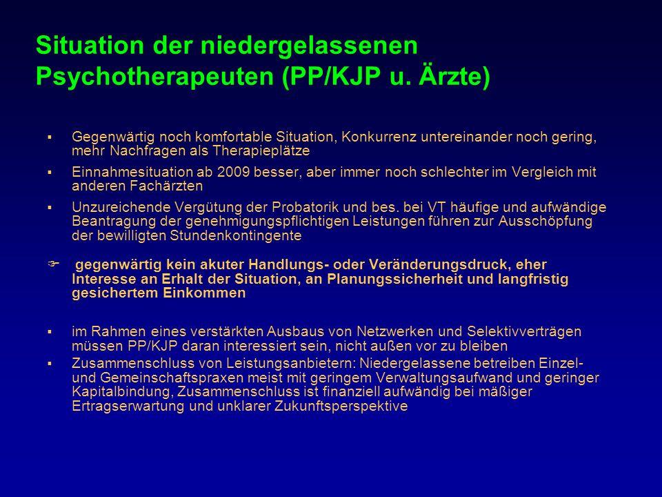 Situation der niedergelassenen Psychotherapeuten (PP/KJP u. Ärzte) Gegenwärtig noch komfortable Situation, Konkurrenz untereinander noch gering, mehr